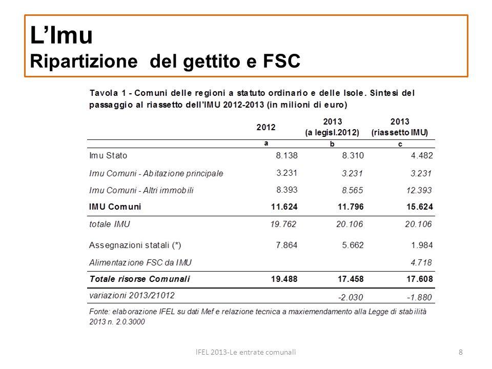 LImu Ripartizione del gettito e FSC lFEL 2013-Le entrate comunali8