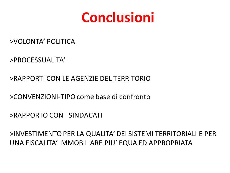 Conclusioni >VOLONTA POLITICA >PROCESSUALITA >RAPPORTI CON LE AGENZIE DEL TERRITORIO >CONVENZIONI-TIPO come base di confronto >RAPPORTO CON I SINDACATI >INVESTIMENTO PER LA QUALITA DEI SISTEMI TERRITORIALI E PER UNA FISCALITA IMMOBILIARE PIU EQUA ED APPROPRIATA