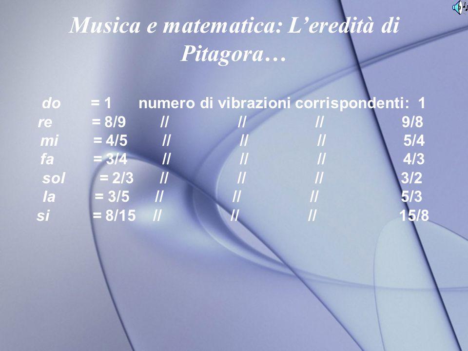 do = 1 numero di vibrazioni corrispondenti: 1 re = 8/9 // // // 9/8 mi = 4/5 // // // 5/4 fa = 3/4 // // // 4/3 sol = 2/3 // // // 3/2 la = 3/5 // // // 5/3 si = 8/15 // // // 15/8 Musica e matematica: Leredità di Pitagora…