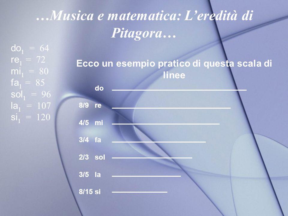 do 1 = 64 re 1 = 72 mi 1 = 80 fa 1 = 85 sol 1 = 96 la 1 = 107 si 1 = 120 Ecco un esempio pratico di questa scala di linee do 8/9 re 4/5 mi 3/4 fa 2/3 sol 3/5 la 8/15 si …Musica e matematica: Leredità di Pitagora…
