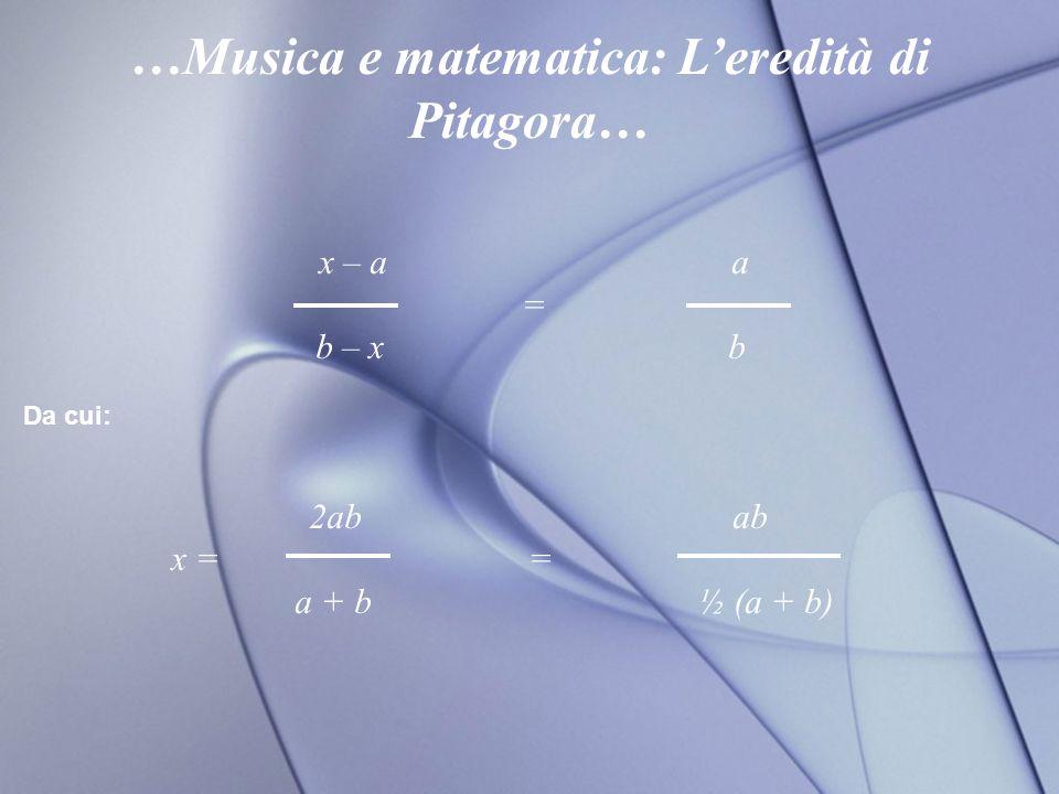 x – a a = b – x b Da cui: 2ab ab x = = a + b ½ (a + b) …Musica e matematica: Leredità di Pitagora…