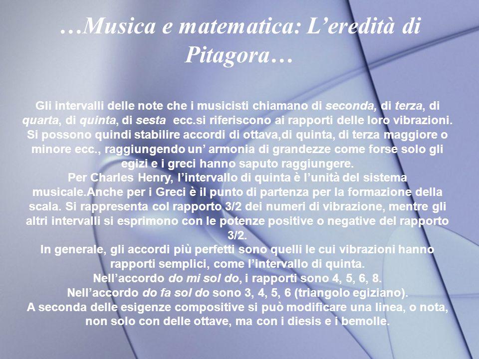 Gli intervalli delle note che i musicisti chiamano di seconda, di terza, di quarta, di quinta, di sesta ecc.si riferiscono ai rapporti delle loro vibrazioni.
