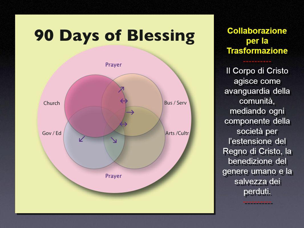 Collaborazione per la Trasformazione ---------- Il Corpo di Cristo agisce come avanguardia della comunità, mediando ogni componente della società per lestensione del Regno di Cristo, la benedizione del genere umano e la salvezza dei perduti.