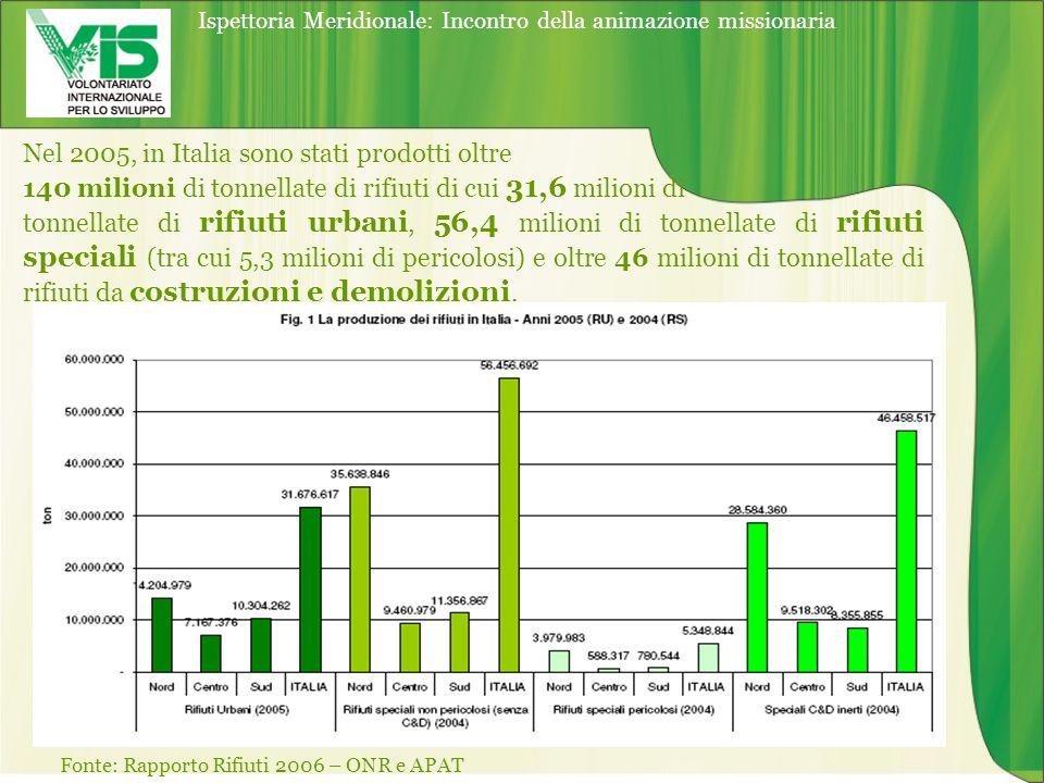 Ispettoria Meridionale: Incontro della animazione missionaria Nel 2005, in Italia sono stati prodotti oltre 140 milioni di tonnellate di rifiuti di cui 31,6 milioni di tonnellate di rifiuti urbani, 56,4 milioni di tonnellate di rifiuti speciali (tra cui 5,3 milioni di pericolosi) e oltre 46 milioni di tonnellate di rifiuti da costruzioni e demolizioni.