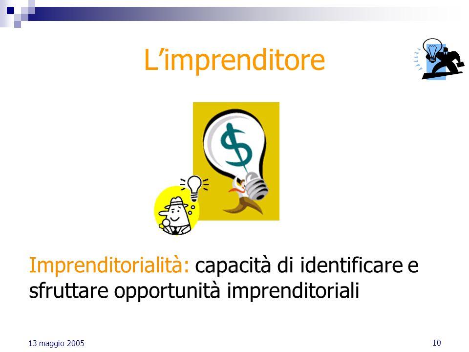 10 13 maggio 2005 Limprenditore Imprenditorialità: capacità di identificare e sfruttare opportunità imprenditoriali