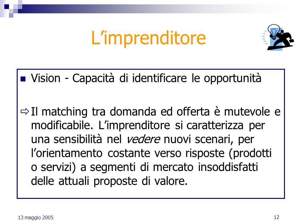 12 13 maggio 2005 Limprenditore Vision - Capacità di identificare le opportunità Il matching tra domanda ed offerta è mutevole e modificabile. Limpren