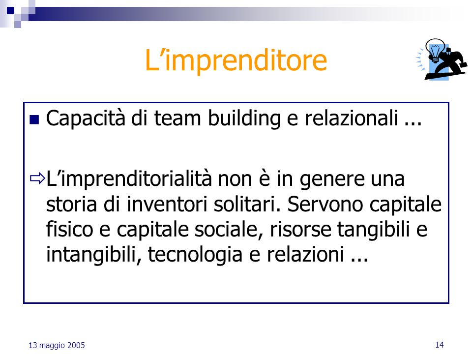 14 13 maggio 2005 Limprenditore Capacità di team building e relazionali... Limprenditorialità non è in genere una storia di inventori solitari. Servon