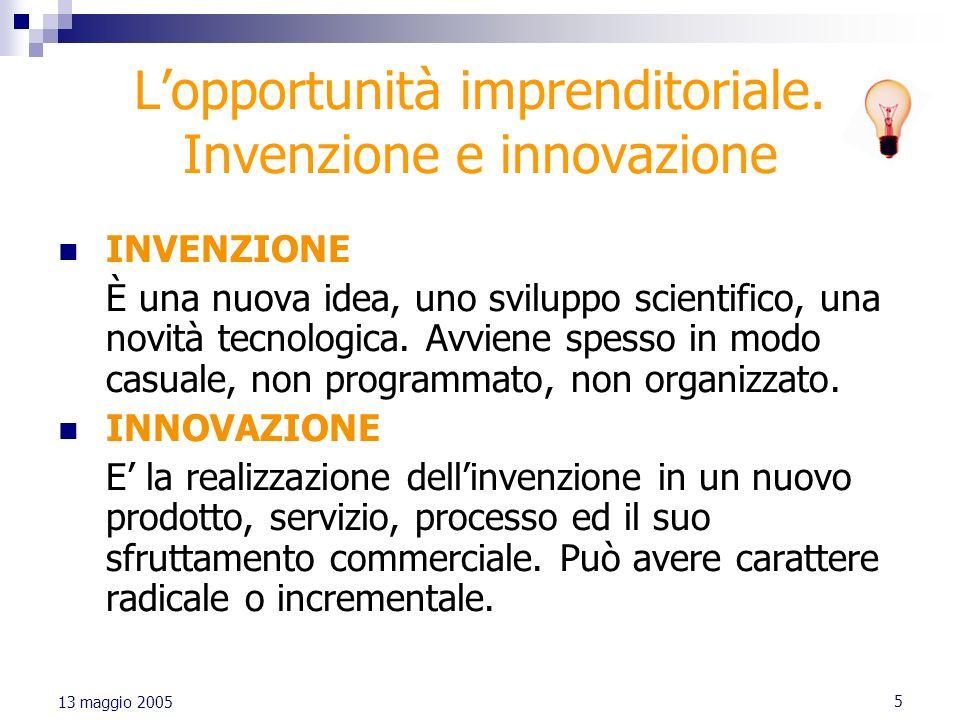 5 13 maggio 2005 Lopportunità imprenditoriale. Invenzione e innovazione INVENZIONE È una nuova idea, uno sviluppo scientifico, una novità tecnologica.