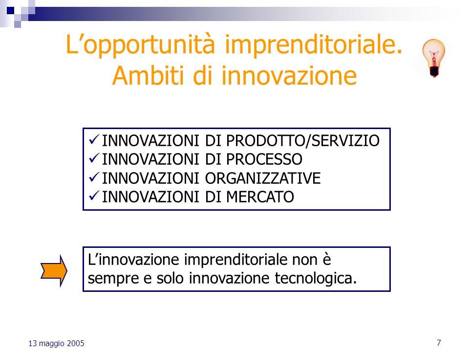 7 13 maggio 2005 Lopportunità imprenditoriale. Ambiti di innovazione INNOVAZIONI DI PRODOTTO/SERVIZIO INNOVAZIONI DI PROCESSO INNOVAZIONI ORGANIZZATIV