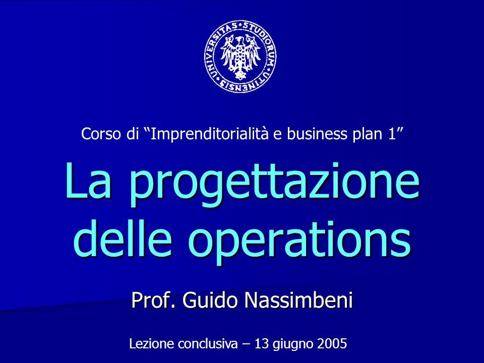 La progettazione delle operations Prof. Guido Nassimbeni Corso di Imprenditorialità e business plan 1 Lezione conclusiva – 13 giugno 2005
