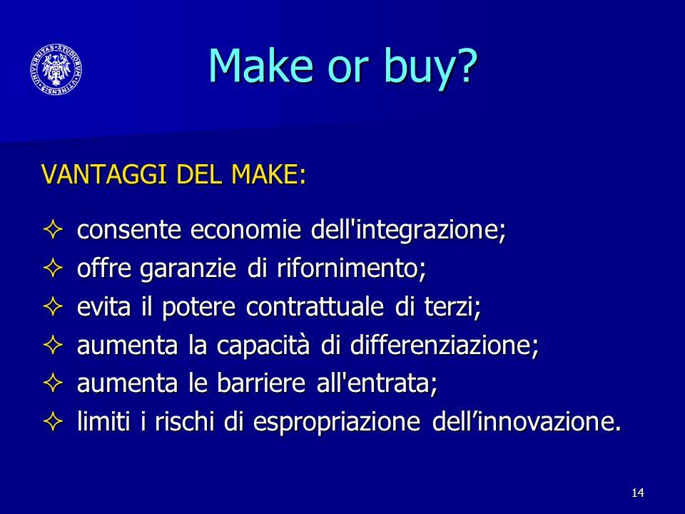 14 Make or buy? VANTAGGI DEL MAKE: consente economie dell'integrazione; consente economie dell'integrazione; offre garanzie di rifornimento; offre gar
