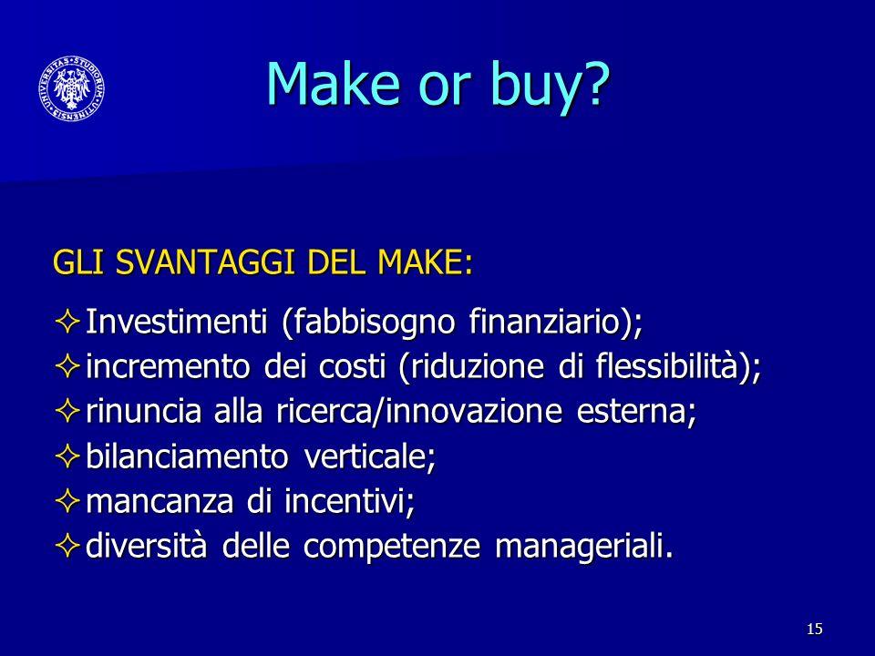15 Make or buy? GLI SVANTAGGI DEL MAKE: Investimenti (fabbisogno finanziario); Investimenti (fabbisogno finanziario); incremento dei costi (riduzione