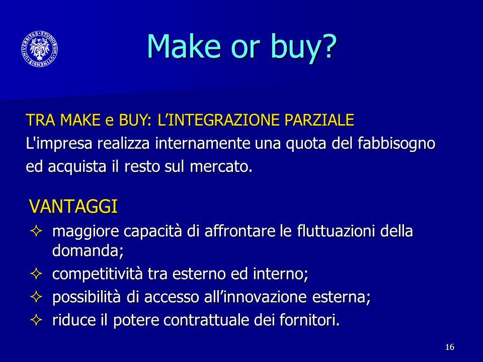 16 Make or buy? VANTAGGI maggiore capacità di affrontare le fluttuazioni della domanda; maggiore capacità di affrontare le fluttuazioni della domanda;