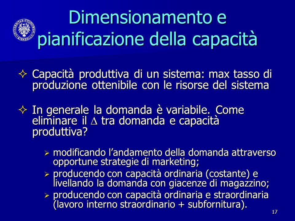 17 Dimensionamento e pianificazione della capacità Capacità produttiva di un sistema: max tasso di produzione ottenibile con le risorse del sistema Ca