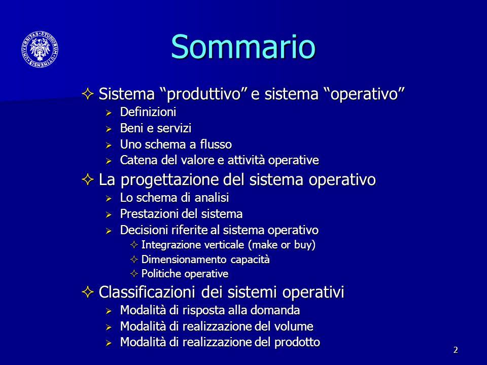 2 Sommario Sistema produttivo e sistema operativo Sistema produttivo e sistema operativo Definizioni Definizioni Beni e servizi Beni e servizi Uno sch