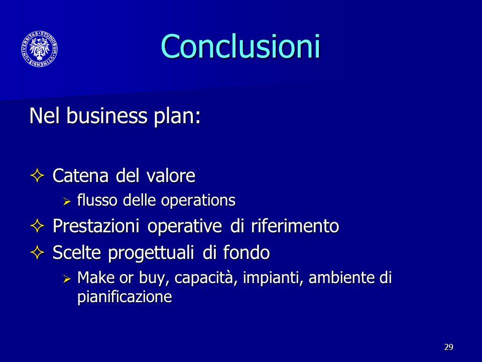 29 Conclusioni Nel business plan: Catena del valore Catena del valore flusso delle operations flusso delle operations Prestazioni operative di riferim