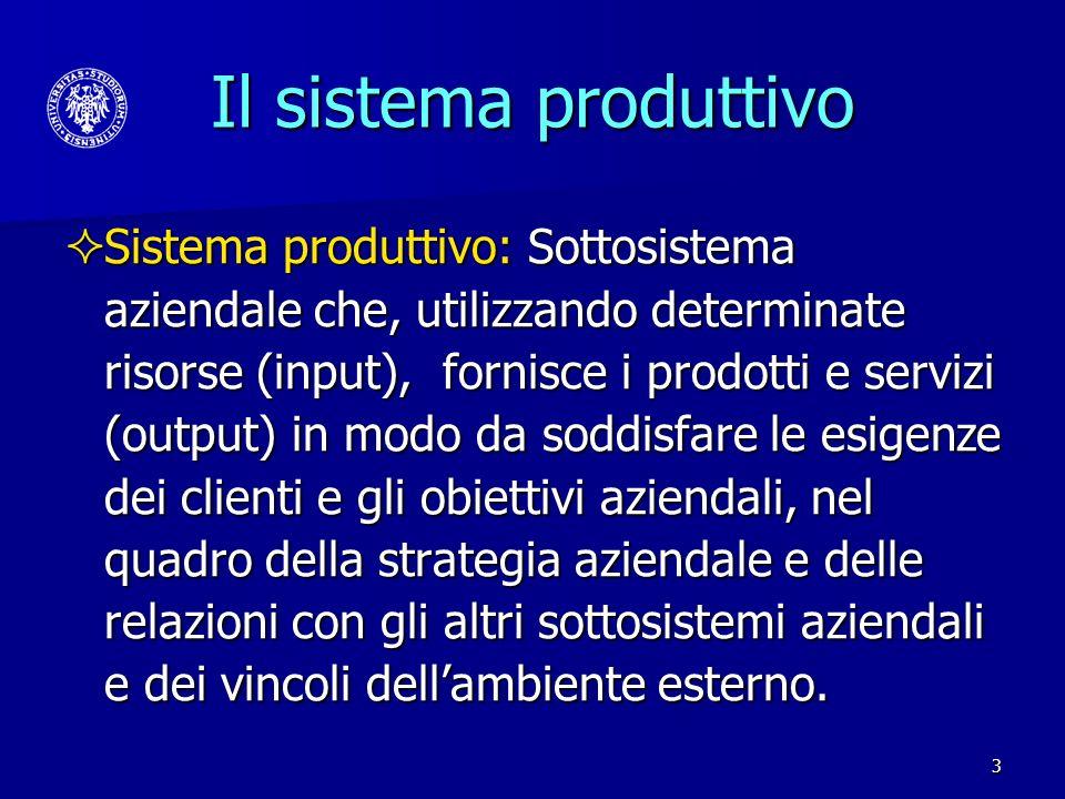 3 Il sistema produttivo Sistema produttivo: Sottosistema aziendale che, utilizzando determinate risorse (input), fornisce i prodotti e servizi (output