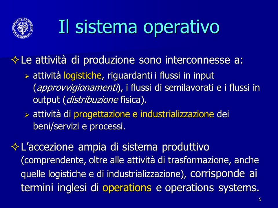 5 Il sistema operativo Le attività di produzione sono interconnesse a: Le attività di produzione sono interconnesse a: attività logistiche, riguardant