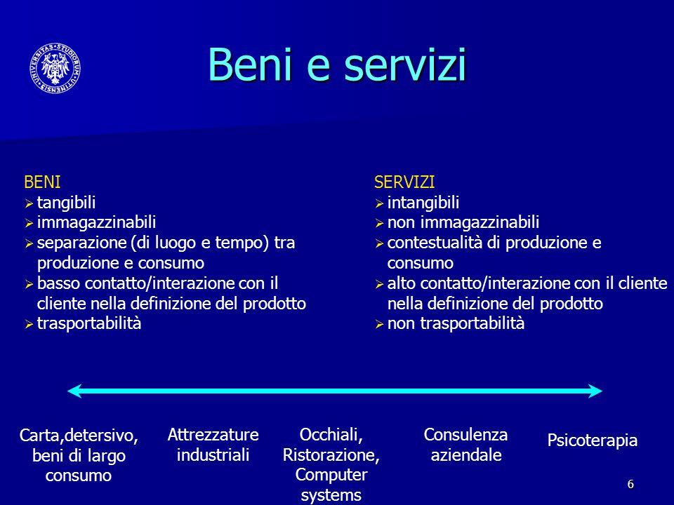 6 BENI tangibili immagazzinabili separazione (di luogo e tempo) tra produzione e consumo basso contatto/interazione con il cliente nella definizione d