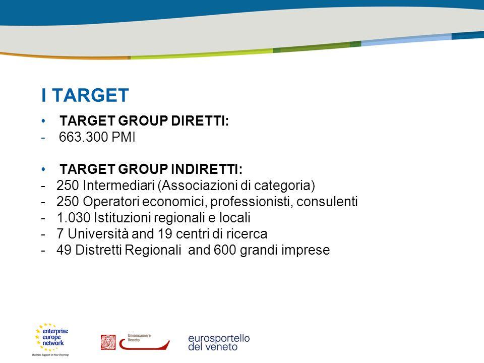 I TARGET TARGET GROUP DIRETTI: -663.300 PMI TARGET GROUP INDIRETTI: - 250 Intermediari (Associazioni di categoria) - 250 Operatori economici, professi