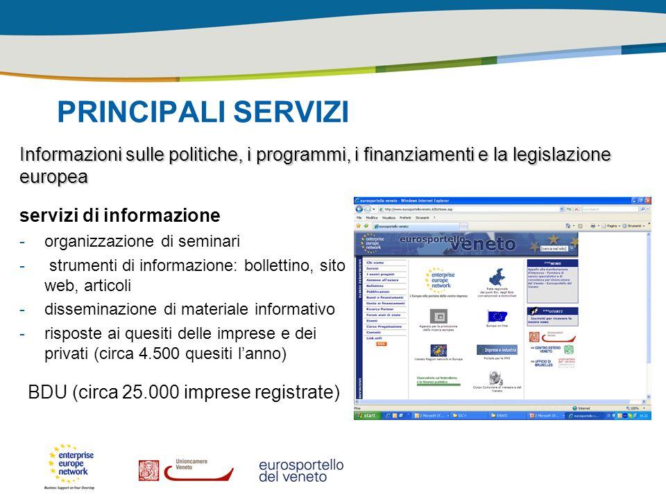 PRINCIPALI SERVIZI servizi di informazione -organizzazione di seminari - strumenti di informazione: bollettino, sito web, articoli -disseminazione di materiale informativo -risposte ai quesiti delle imprese e dei privati (circa 4.500 quesiti lanno) BDU (circa 25.000 imprese registrate) Informazioni sulle politiche, i programmi, i finanziamenti e la legislazione europea