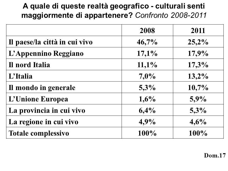 A quale di queste realtà geografico - culturali senti maggiormente di appartenere.