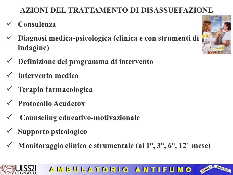 Anni 2008 - 2009 Servizio per Smettere di Fumare Analisi dellesito del trattamento (campione di 94 utenti – valori percentuali)