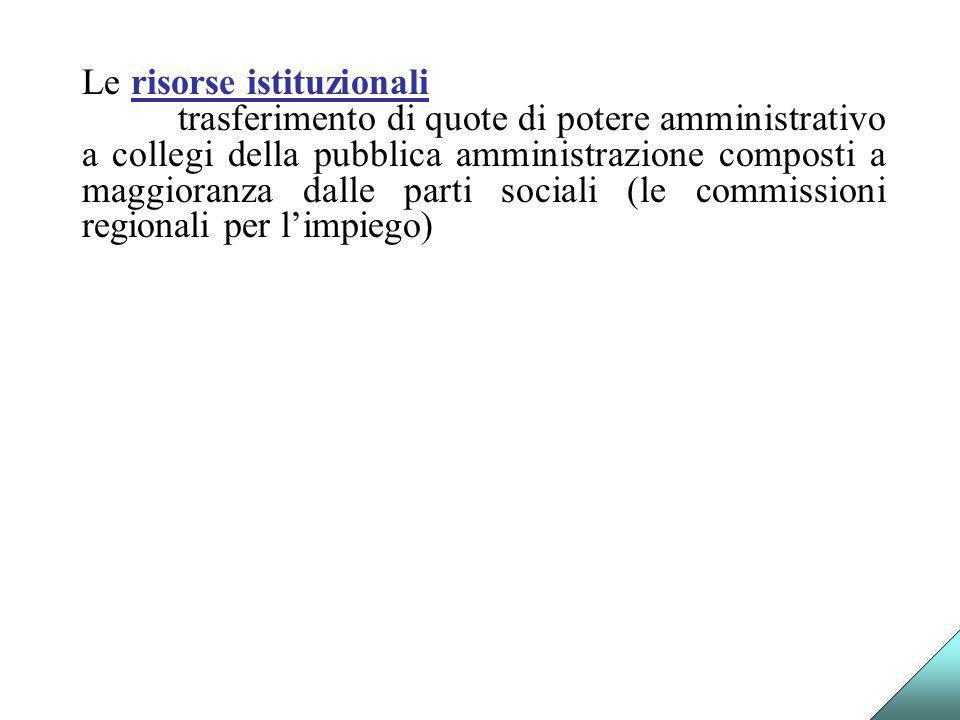 Le risorse istituzionali trasferimento di quote di potere amministrativo a collegi della pubblica amministrazione composti a maggioranza dalle parti s