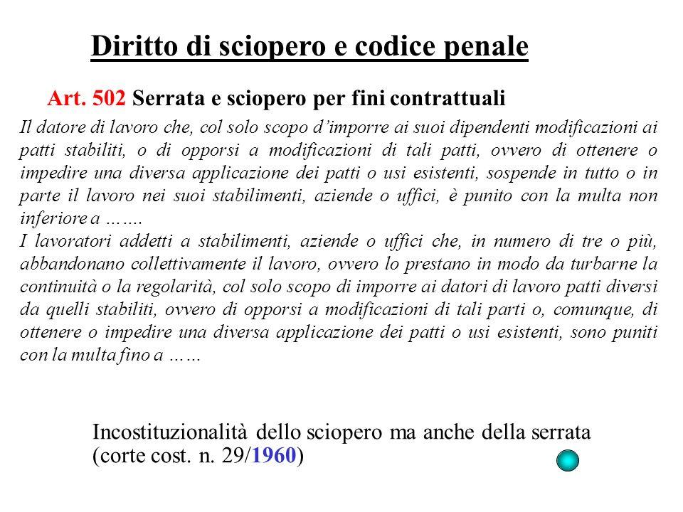Diritto di sciopero e codice penale Art. 502 Serrata e sciopero per fini contrattuali Incostituzionalità dello sciopero ma anche della serrata (corte