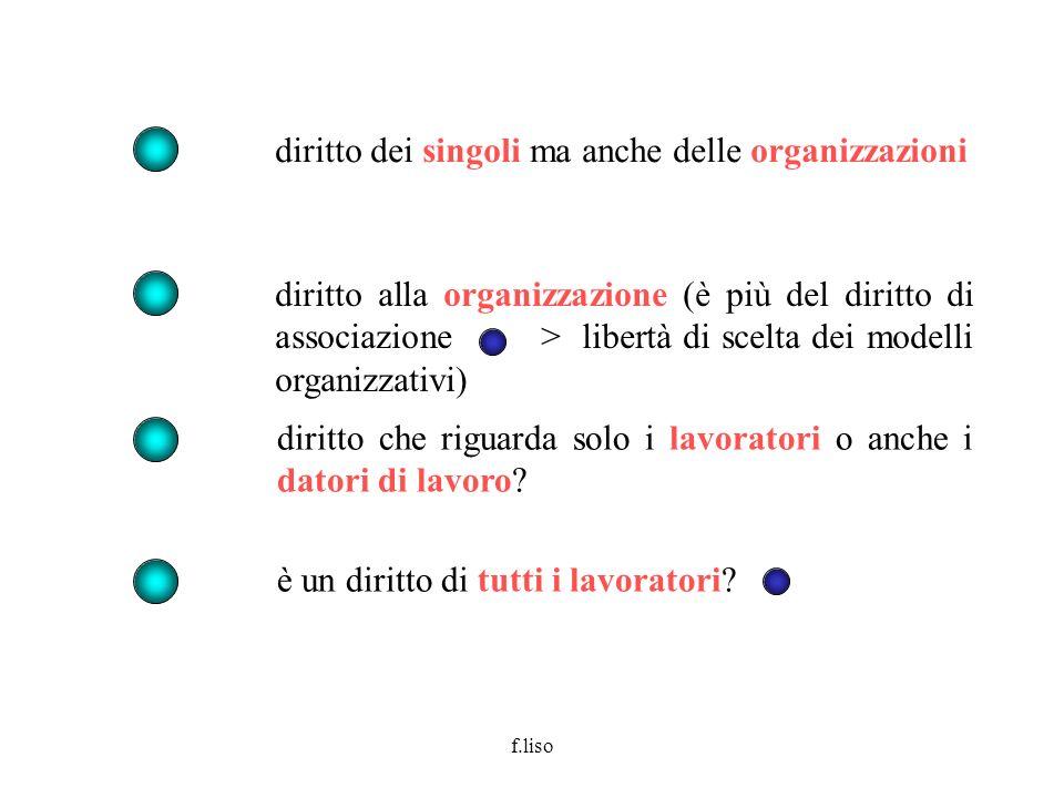 f.liso diritto dei singoli ma anche delle organizzazioni diritto alla organizzazione (è più del diritto di associazione > libertà di scelta dei modell