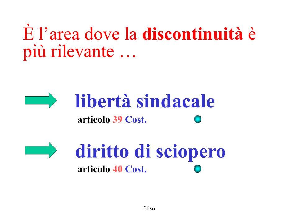 f.liso Articolo 39 Lorganizzazione sindacale è libera.