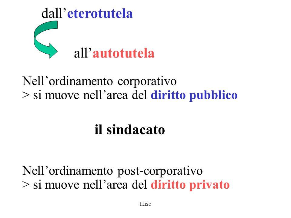 Articolo 40 Il diritto di sciopero si esercita nellambito delle leggi che lo regolano.