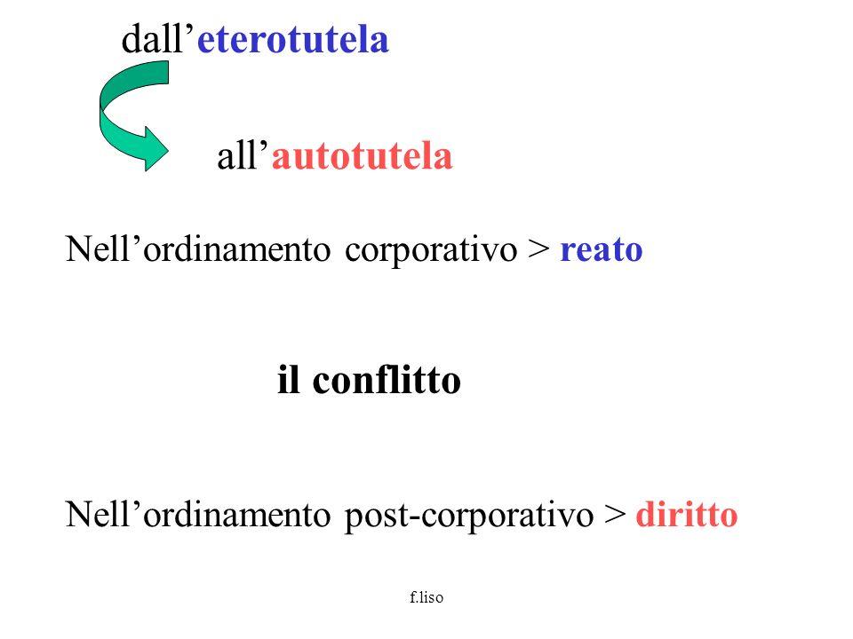 f.liso Sindacato m.r.Unità produttiva Cosa sono le rsa.