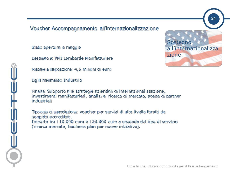 24 Oltre la crisi. Nuove opportunità per il tessile bergamasco Voucher Accompagnamento allinternazionalizzazione Stato: apertura a maggio Destinato a: