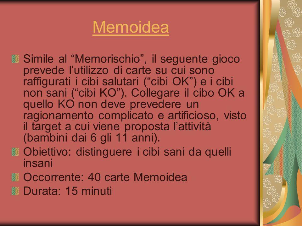 Memoidea Simile al Memorischio, il seguente gioco prevede lutilizzo di carte su cui sono raffigurati i cibi salutari (cibi OK) e i cibi non sani (cibi
