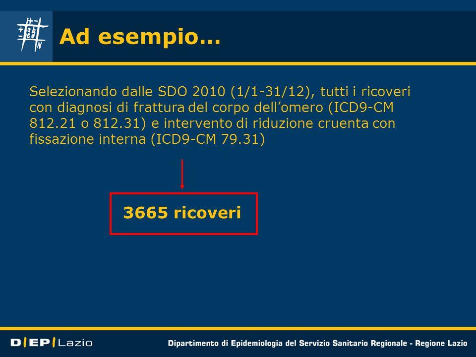 Ad esempio… Selezionando dalle SDO 2010 (1/1-31/12), tutti i ricoveri con diagnosi di frattura del corpo dellomero (ICD9-CM 812.21 o 812.31) e interve