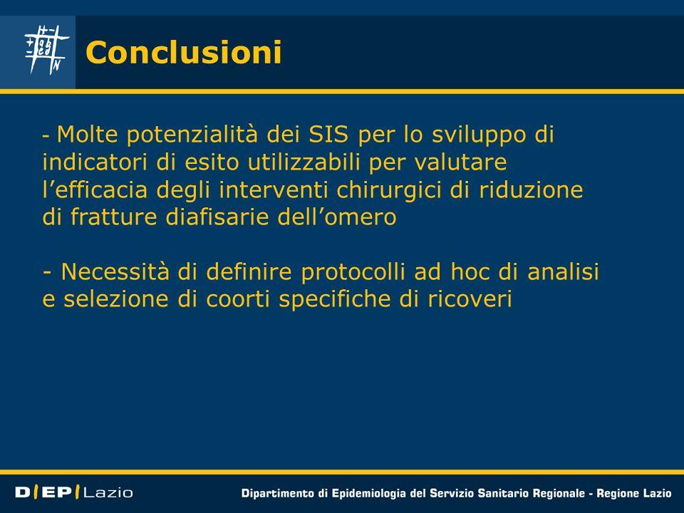 Conclusioni - Molte potenzialità dei SIS per lo sviluppo di indicatori di esito utilizzabili per valutare lefficacia degli interventi chirurgici di ri