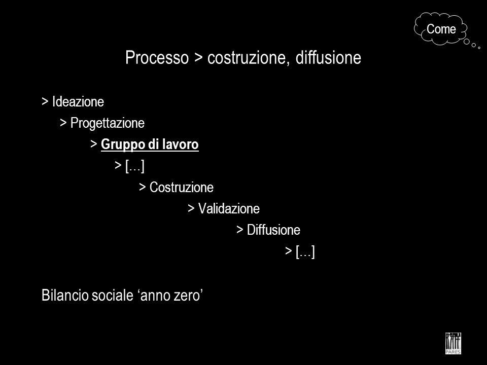 Processo > costruzione, diffusione > Ideazione > Progettazione > Gruppo di lavoro > […] > Costruzione > Validazione > Diffusione > […] Bilancio sociale anno zero Come