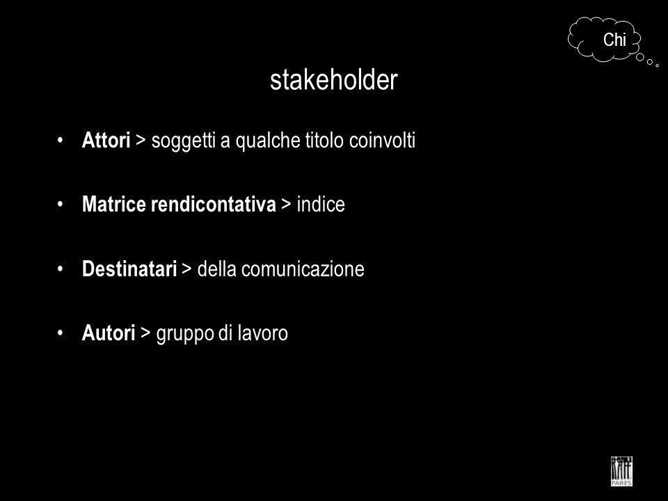 stakeholder Attori > soggetti a qualche titolo coinvolti Matrice rendicontativa > indice Destinatari > della comunicazione Autori > gruppo di lavoro Chi