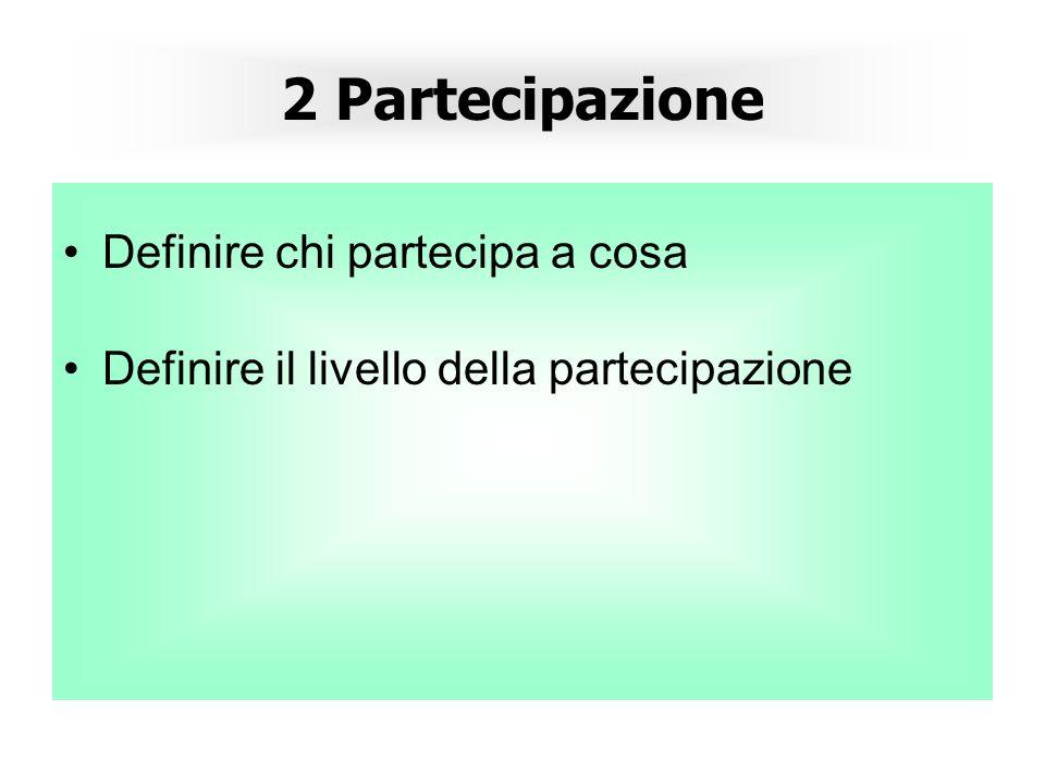 2 Partecipazione Definire chi partecipa a cosa Definire il livello della partecipazione
