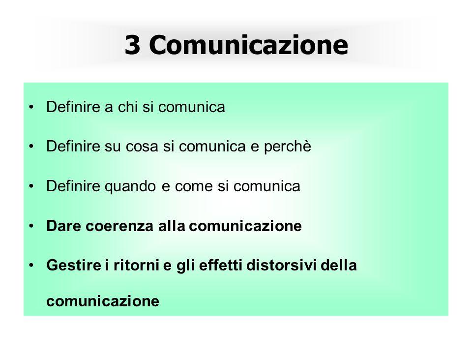 3 Comunicazione Definire a chi si comunica Definire su cosa si comunica e perchè Definire quando e come si comunica Dare coerenza alla comunicazione Gestire i ritorni e gli effetti distorsivi della comunicazione