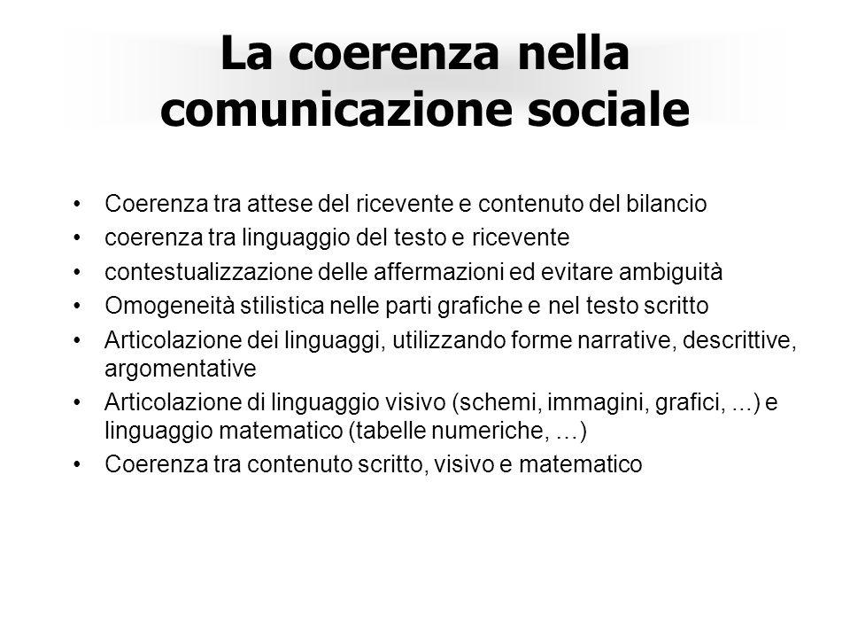Comunicare il bilancio sociale È opportuno prestare attenzione a: Contratto comunicativo cosa si vuol dire a chi perché Criteri di stesura rilevanza a