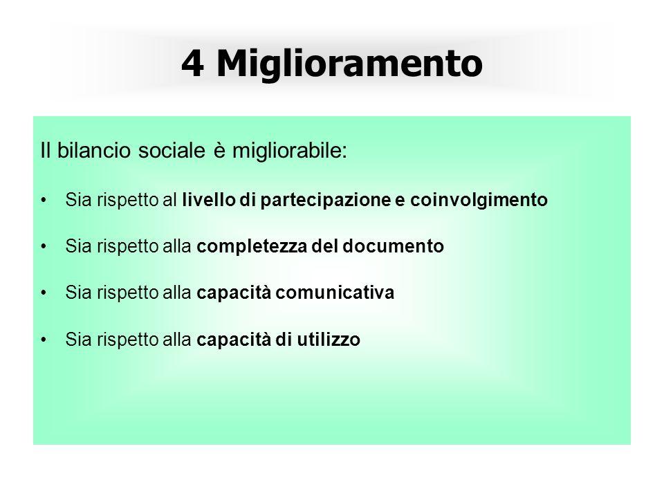4 Miglioramento Il bilancio sociale è migliorabile: Sia rispetto al livello di partecipazione e coinvolgimento Sia rispetto alla completezza del documento Sia rispetto alla capacità comunicativa Sia rispetto alla capacità di utilizzo