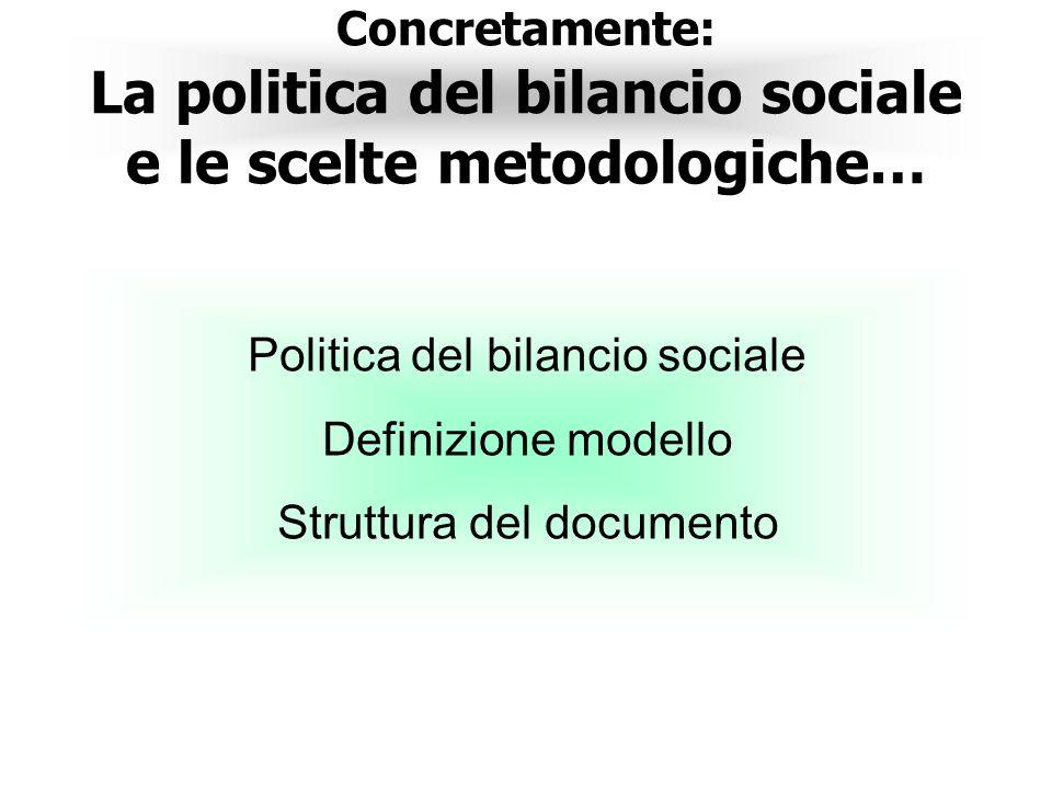 4 Miglioramento Il bilancio sociale è migliorabile: Sia rispetto al livello di partecipazione e coinvolgimento Sia rispetto alla completezza del docum