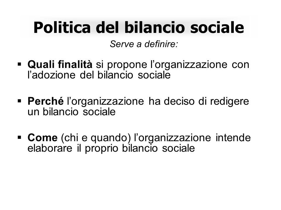 Politica del bilancio sociale Serve a definire: Quali finalità si propone lorganizzazione con ladozione del bilancio sociale Perché lorganizzazione ha deciso di redigere un bilancio sociale Come (chi e quando) lorganizzazione intende elaborare il proprio bilancio sociale