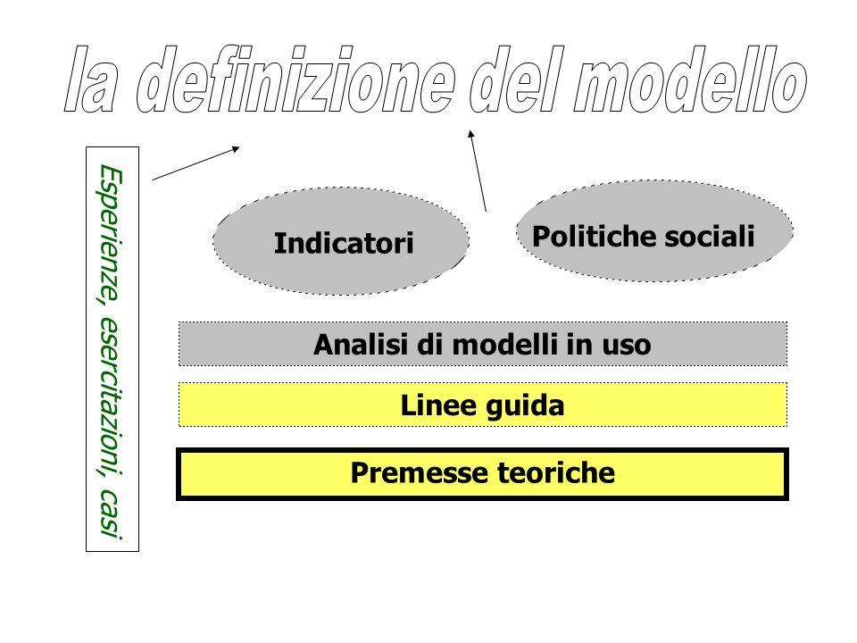 Linee guida Premesse teoriche Analisi di modelli in uso Indicatori Politiche sociali Esperienze, esercitazioni, casi