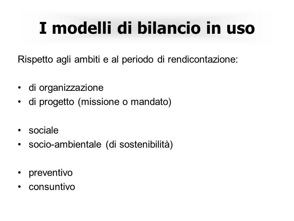 I modelli di bilancio in uso Rispetto agli ambiti e al periodo di rendicontazione: di organizzazione di progetto (missione o mandato) sociale socio-ambientale (di sostenibilità) preventivo consuntivo