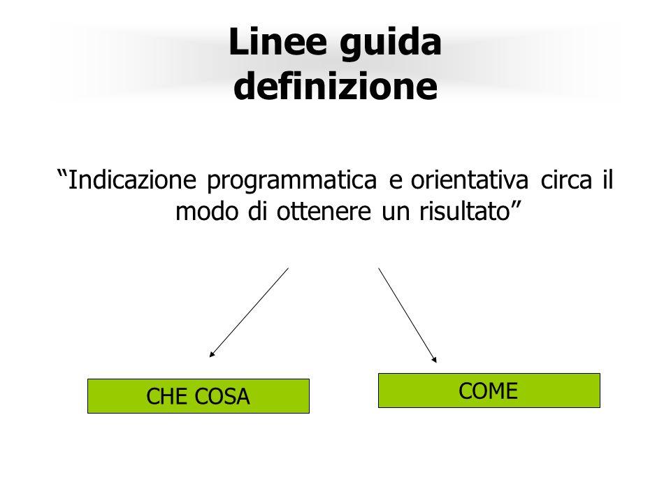 Indicazione programmatica e orientativa circa il modo di ottenere un risultato Linee guida definizione CHE COSA COME
