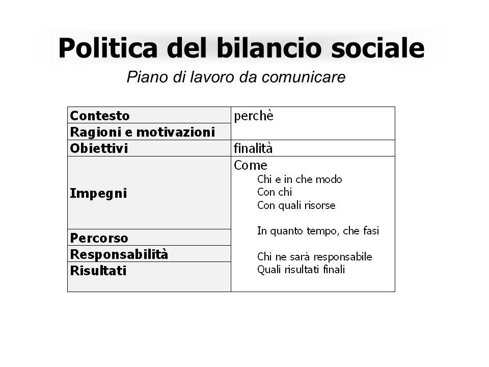 Politica del bilancio sociale Piano di lavoro da comunicare