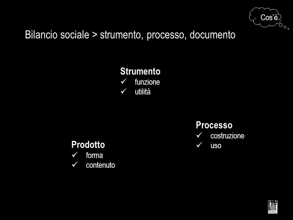 processo con cui si valutano e documento con cui si comunicano agli interlocutori gli aspetti sociali e ambientali dellagire di unorganizzazione Pucci